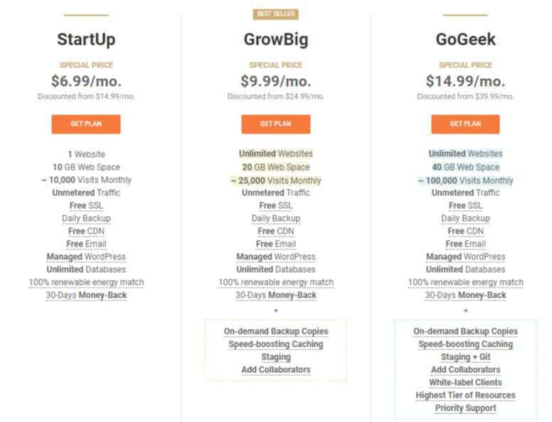 come check out siteground's hosting plan